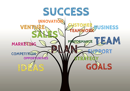 Integratives Innovationsbewusstein